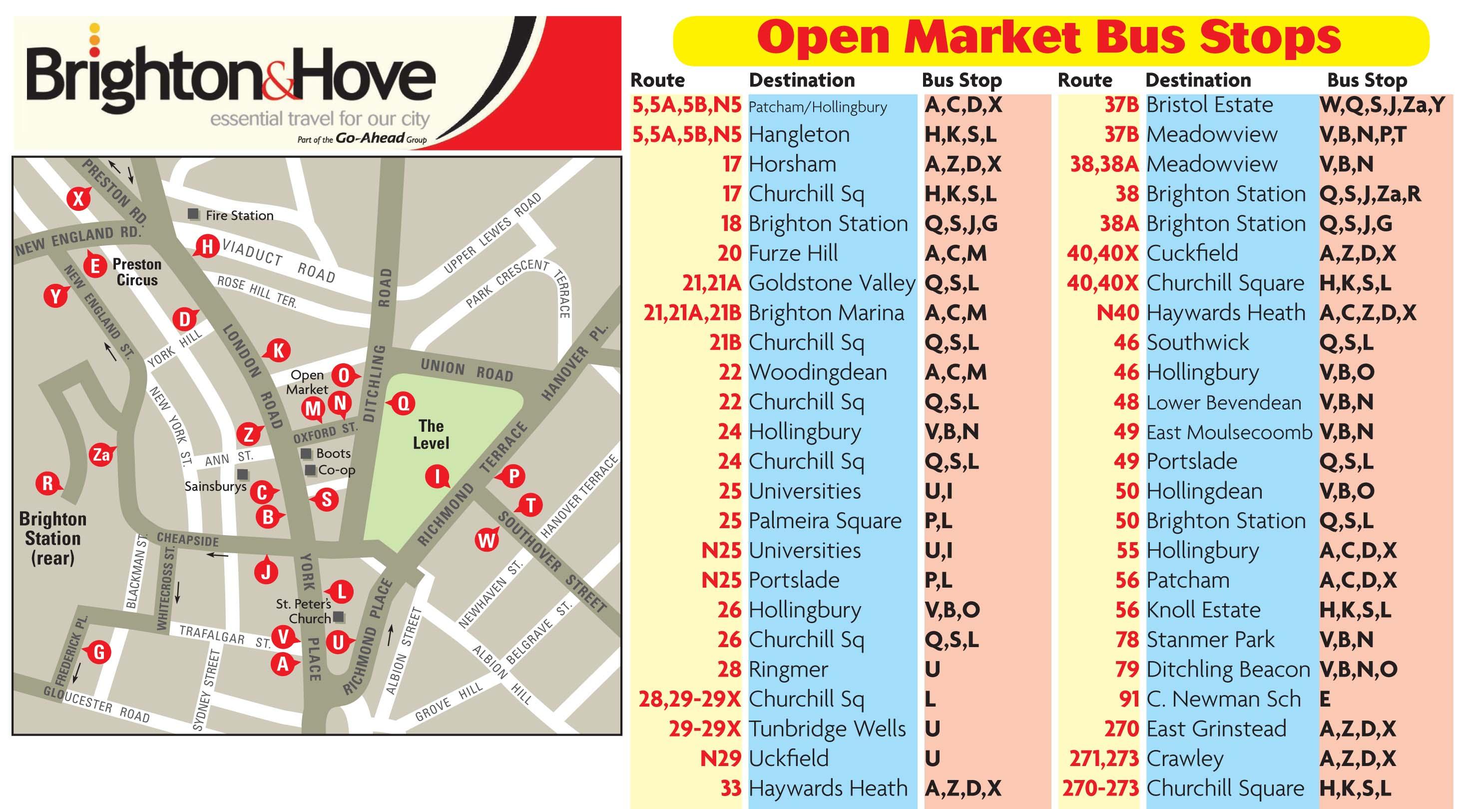 Location Brighton Open Market